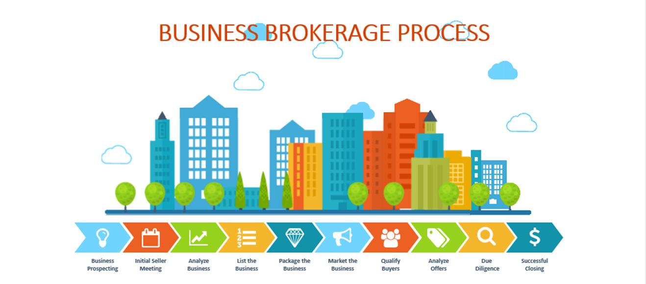 business-brokerage-process-slider5
