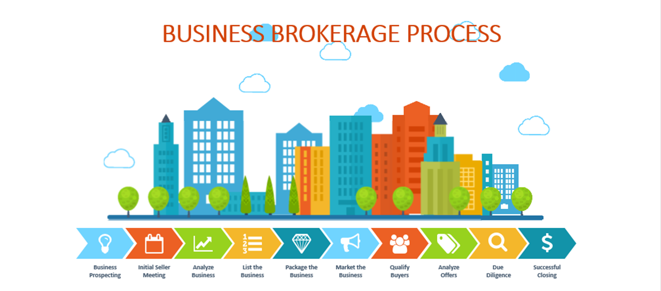 business-brokerage-process-slider5